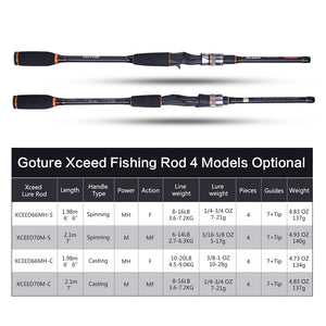 Fishing Rod Carbon Fiber MH/H Power 1.98/2.1M Spinning/Casting Lure Rods 4-Section with Portable Bag Fishing Tackle