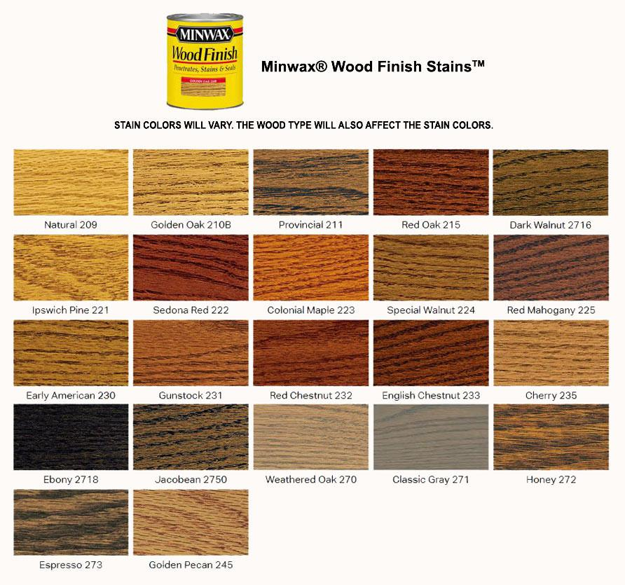 colors hardwood rhodes oak home chart flooring color stain duraseal design floor trends