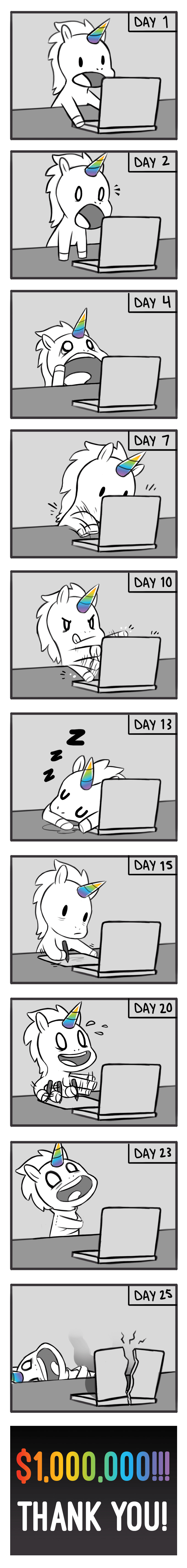 The story of our Kickstarter journey, as told by a unicorn.