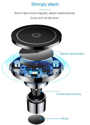 Wireless Charging Magnetic Car Phone Holder