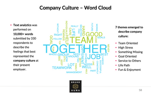 Employee Retention, Motivation & Culture — All Respondents Plus All Segments