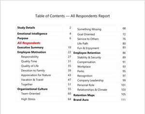 Employee Retention, Motivation & Culture — All Respondents