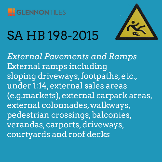 HB198-2015: External Ramps Incl Sloping Driveways, Footpaths, Etc. Under 1:14, External Sales Areas (e.g.Markets), Ext. Carpark Areas, Ext. Colonnades, Walkways, Pedestrian Crossings, Balconies, Verandas, Carports, Driveways, Courtyards And Roof Decks