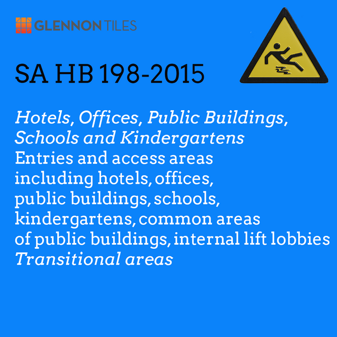 HB198-2015: Hotels, Offices, Public Buildngs, Schools and Kindergartens: Entries and Access Areas Including , Common Areas Of Public Buildings, Internal Lift Lobbies: Transitional Area