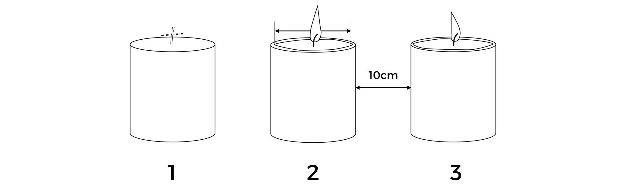 How to burn candles