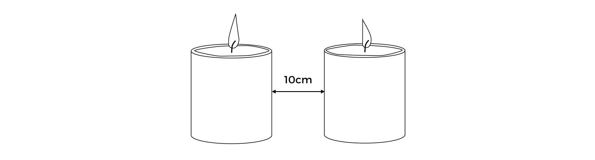 Candle proximity