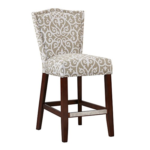 Counter Stool1 Counter Stool:21