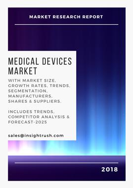 Global Wearable Medical Devices Market 2018-2025