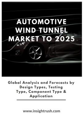 Automotive Wind Tunnel Market to 2025