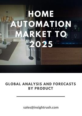 Home Automation Market to 2025