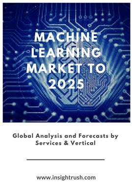 Machine Learning Market to 2025