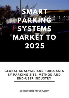 Smart Parking Systems Market to 2025