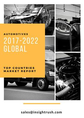 2017-2022 Global Top Countries Headlamps Market Report