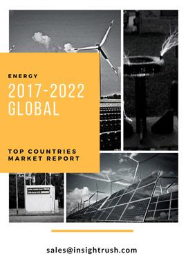 2017-2022 Global Top Countries Molten Salt Solar Energy Thermal Storage and Concentrated Solar Power (CSP) Market Report