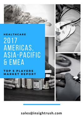 2017 Top 5 Alzheimer's Disease Drug Players in North America, Europe, Asia-Pacific, South America, Middle East and Africa