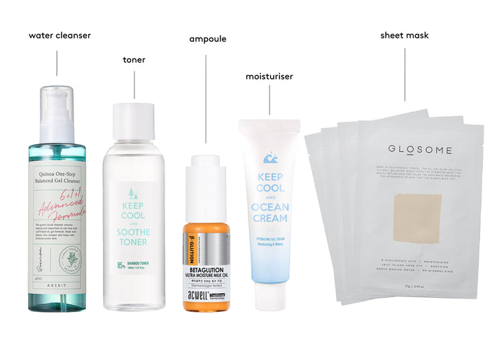 Hydration Set | For Dry Skin | Korean Skincare | Skin Library UK