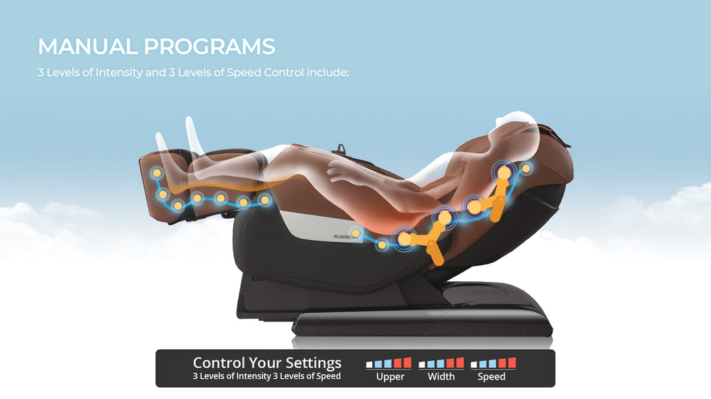 Relaxonchair Manual Programs, 3 Levels of Intensity 3 Levels of Speed