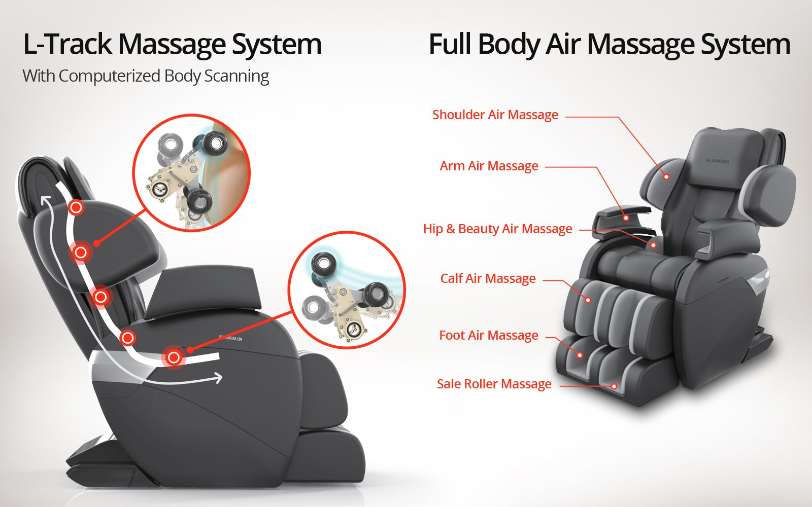 Relaxonchair L-Track Massage System, Relaxonchair Full Body Air Massage System