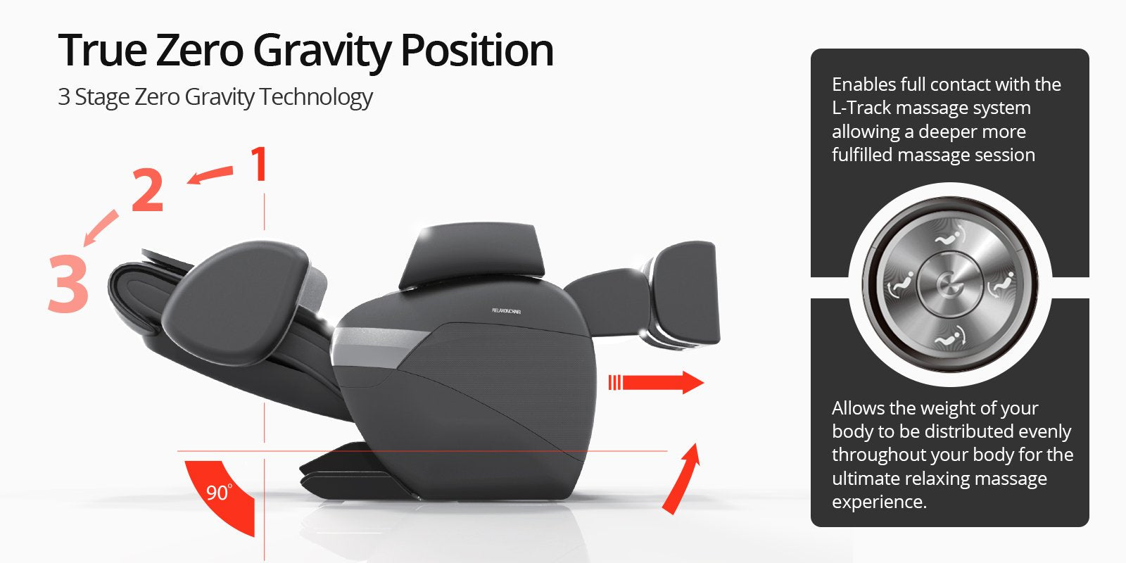 Relaxonchair True Zero Gravity Position, 3 Stage Zero Gravity Technology