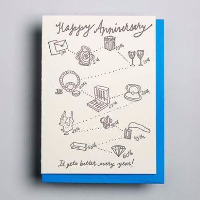 Letterpress anniversary card - by Wolf and Wren Press