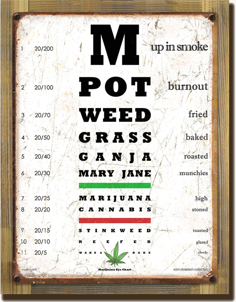 Signs jan davidson collection mary jane eye chart sign geenschuldenfo Gallery