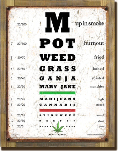 Mary Jane Eye Chart Sign