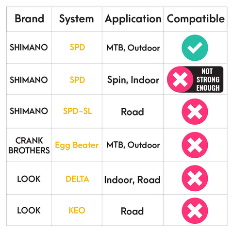 VENZO Multi-Use Shimano SPD Compatible Mountain Bike Bicycle Sealed Pedals