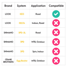 Sealed Cycling Road Road Bike Bicycle Clipless Pedals For Look KEO With Cleats