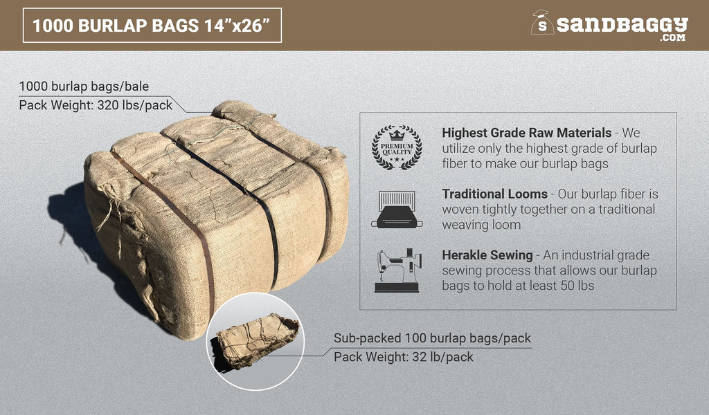 1000 burlap bags 14x26: 320 lbs/bale. Sub-packed 100 burlap bags/pack, 32 lbs subpack weight. Uses highest grade raw materials, traditional looms, herakle sewing.
