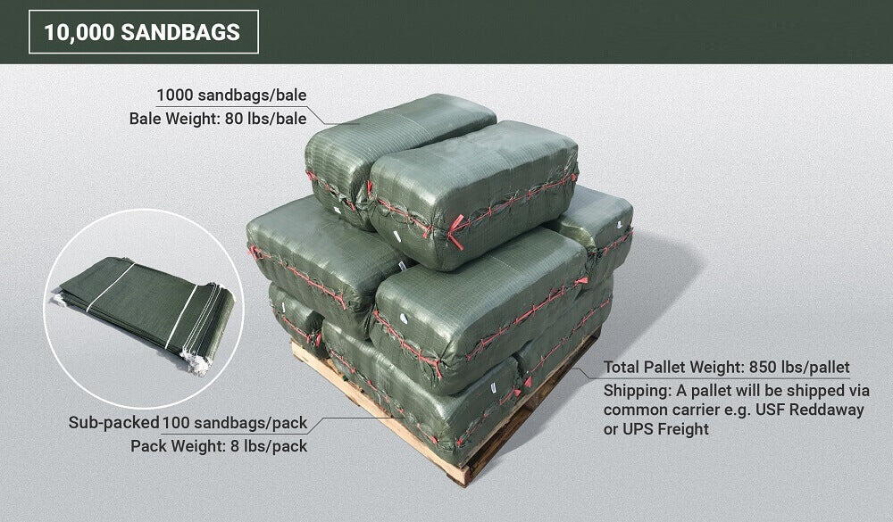 10,000 green 14x26 empty poly sandbags: 1000 sandbags/bale, bale weight (80 lbs/bale), sub-packed 100 sandbags/pack, pack weight (8 lbs/pack), total pallet weight (850 lbs/pallet). Shipping: A pallet will be shipped via common carrier, e.g. USF Reddaway or UPS Freight.