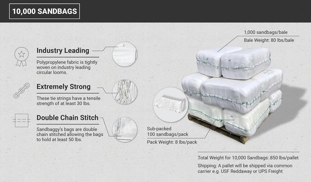 Sandbags For Flooding - Size: 14-inch x 26-inch - Empty Woven Polypropylene