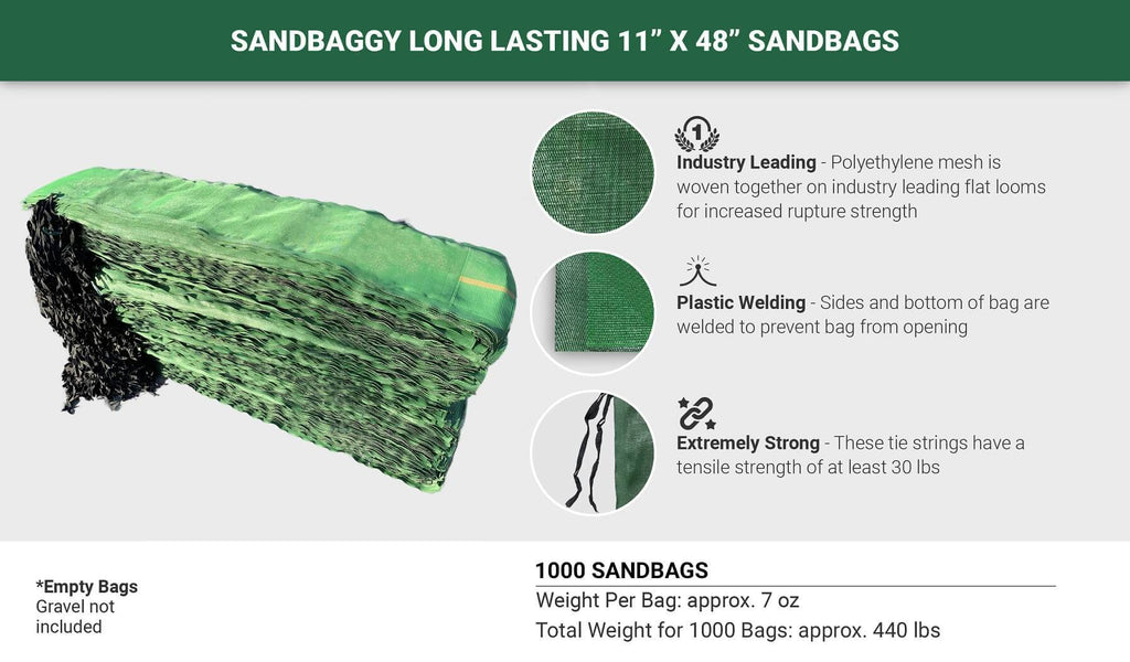 "1,000 Long Lasting 11"" x 48"" Sandbags: Industry Leading (Polyethylene mesh is woven together on industry leading flat looms for increased rupture strength), Plastic Welding (Sides and bottom of bag are welded to prevent bag from opening), Extremely Strong (These tie strings have a tensile strength of at least 30 lbs). Empty Bags - Gravel not included. Weight per bag: approx. 7 oz. Total weight for 5 bags: approx. 440 lbs."