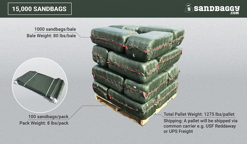 Sandbags For Flooding - Size: 14-inch x 26-inch [For Sale] - Empty Woven Polypropylene