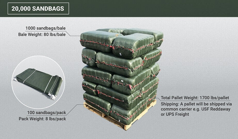 20,000 green 14x26 empty poly sandbags: 1000 sandbags/bale, bale weight (80 lbs/bale), sub-packed 100 sandbags/pack, pack weight (8 lbs/pack), total pallet weight (1700 lbs/pallet). Shipping: A pallet will be shipped via common carrier, e.g. USF Reddaway or UPS Freight.