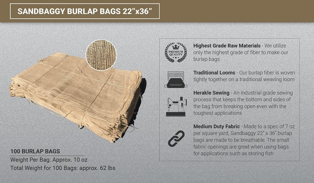 22-inch x 36-inch Burlap Sacks [Compare to Tractor Supply]