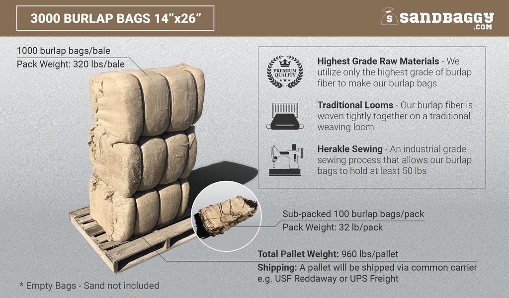 3000 burlap bags 14x26: 3 bales of 320 lbs/bale, shipped by pallet. Sub-packed 100 burlap bags/pack, 32 lbs subpack weight. Uses highest grade raw materials, traditional looms, herakle sewing.