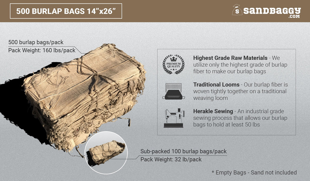 500 burlap bags 14x26: 160 lbs total pack weight. Sub-packed 100 burlap bags/pack, 32 lbs subpack weight. Uses highest grade raw materials, traditional looms, herakle sewing.