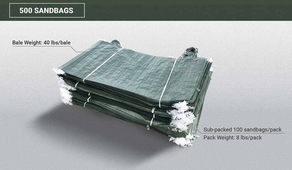 500 green 14x26 empty poly sandbags: bale weight (40 lbs/bale), sub-packed 100 sandbags/pack, pack weight (8 lbs/pack)