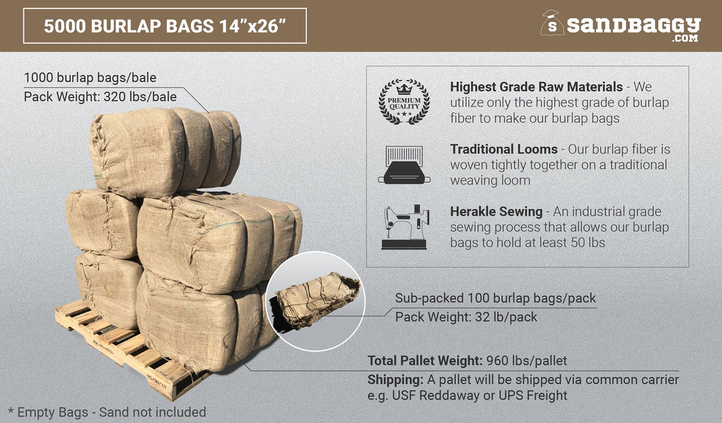 5000 burlap bags 14x26: 5 bales of 320 lbs/bale, shipped by pallet. Sub-packed 100 burlap bags/pack, 32 lbs subpack weight. Uses highest grade raw materials, traditional looms, herakle sewing.