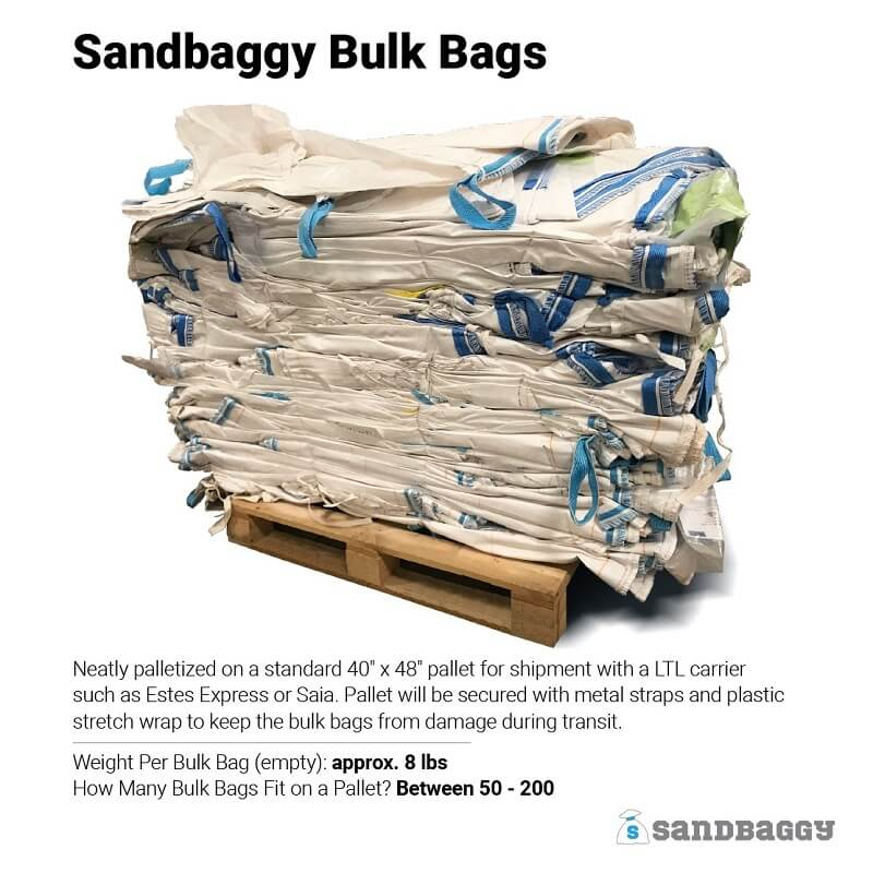 "Sandbaggy Bulk Bags: Neatly palletized on a standard 40"" x 48"" pallet for shipment with a LTL carrier such as Estes Express or Saia. Pallet will be secured with metal straps and plastic stretch wrap to keep the bulk bags from damage during transit. Weight Per Bulk Bag (empty): approx. 8 lbs. How Many Bulk Bags Fit on a Pallet? Between 50 - 200."