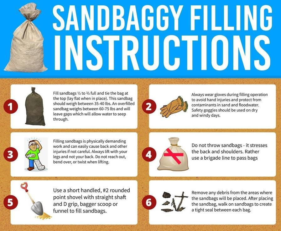 Sandbaggy Filling Instructions