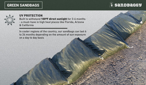 Green Sandbags: UV Protection: Built to withstand 100 degree F direct sunlight for 3-6 months - a must-have in high-heat places like Florida, Arizona and California. In cooler regions of the country, our sandbags can last 6 to 24 months, depending on the amount of sun exposure on a day-to-day basis.