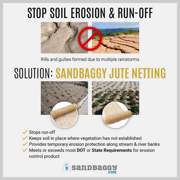 Stop soil and erosion run-off with Sandbaggy jute netting. Jute netting stops run-off, keeps soil in place where vegetation has not established, provides temporary protection along stream and river banks, and meets or exceeds most DOT or state requirements for erosion control products.