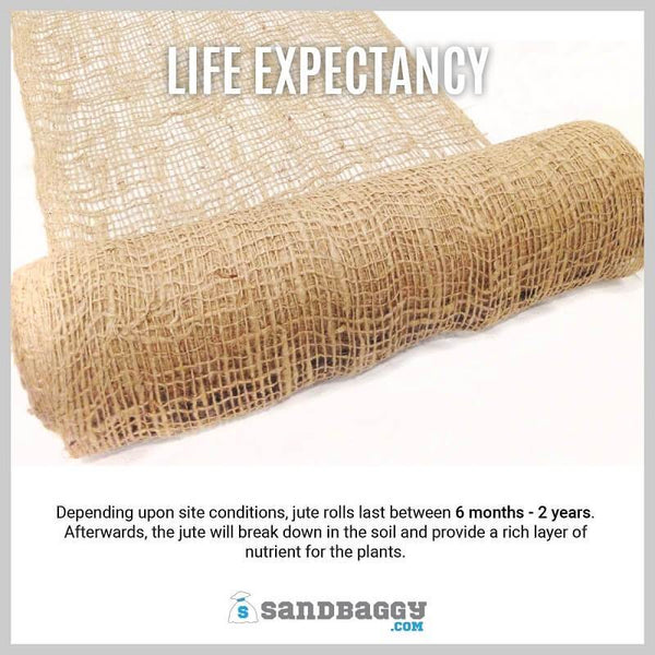 Life Expectancy: Depending upon site conditions, jute rolls last between 6 months - 2 years. Afterwards, the jute will break down in the soil and provide a rich layer of nutrients for plants.
