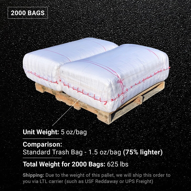 25-inch x 40-inch Large Sandbags For Sale (2X Thicker)