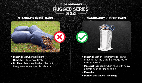 Standard Trash Bags vs Sandbaggy Rugged Bags: Rugged Bags use woven polypropylene (same material that the US Military requires for their sandbags), Does not tear easily when filled with heavy objects such as tiles or bricks, Reusable, Perfect Demolition Trash Bag!