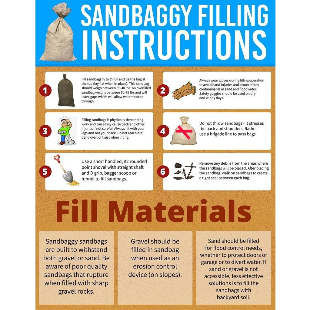 Sandbags filling instructions (step by step) and fill materials
