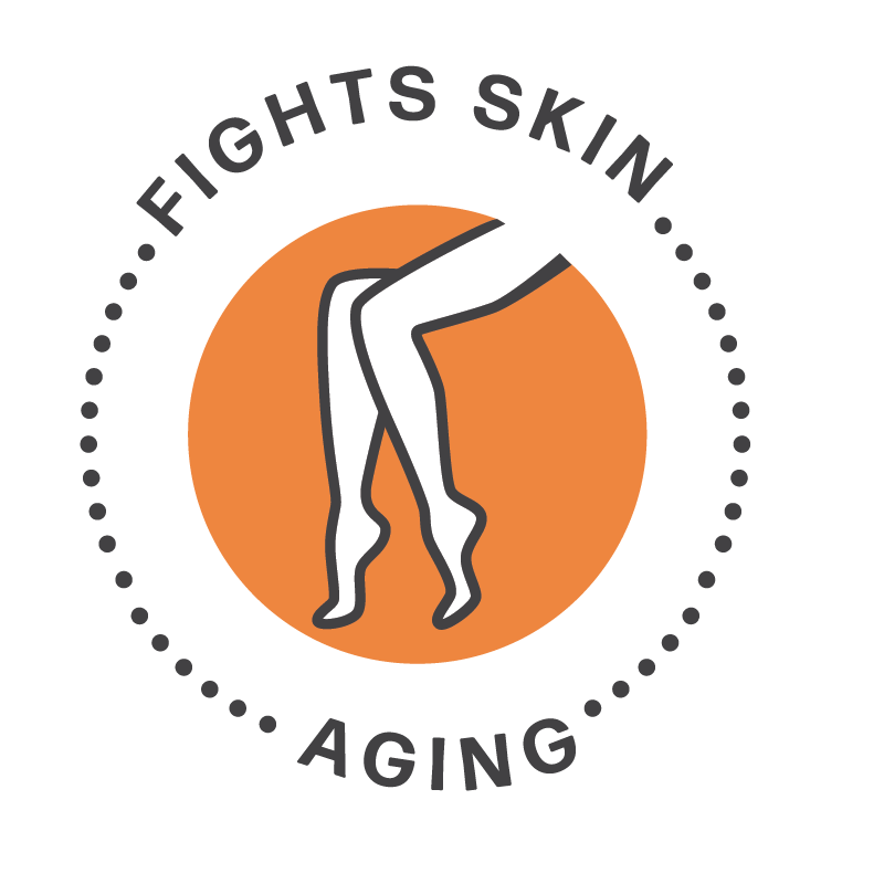 Fights Skin Aging