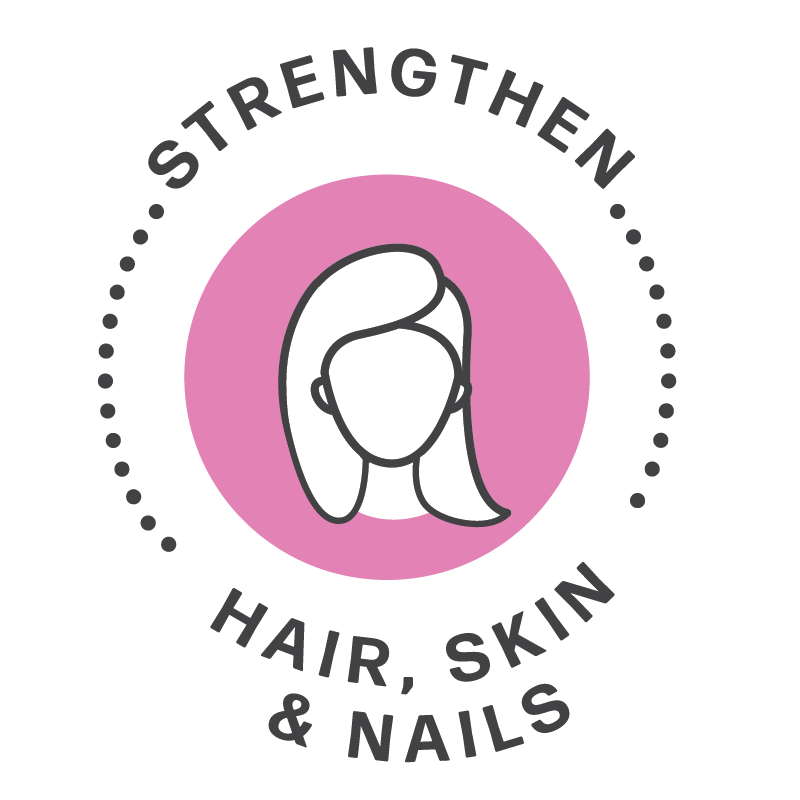 Strengthen Hair, Skin and Nails