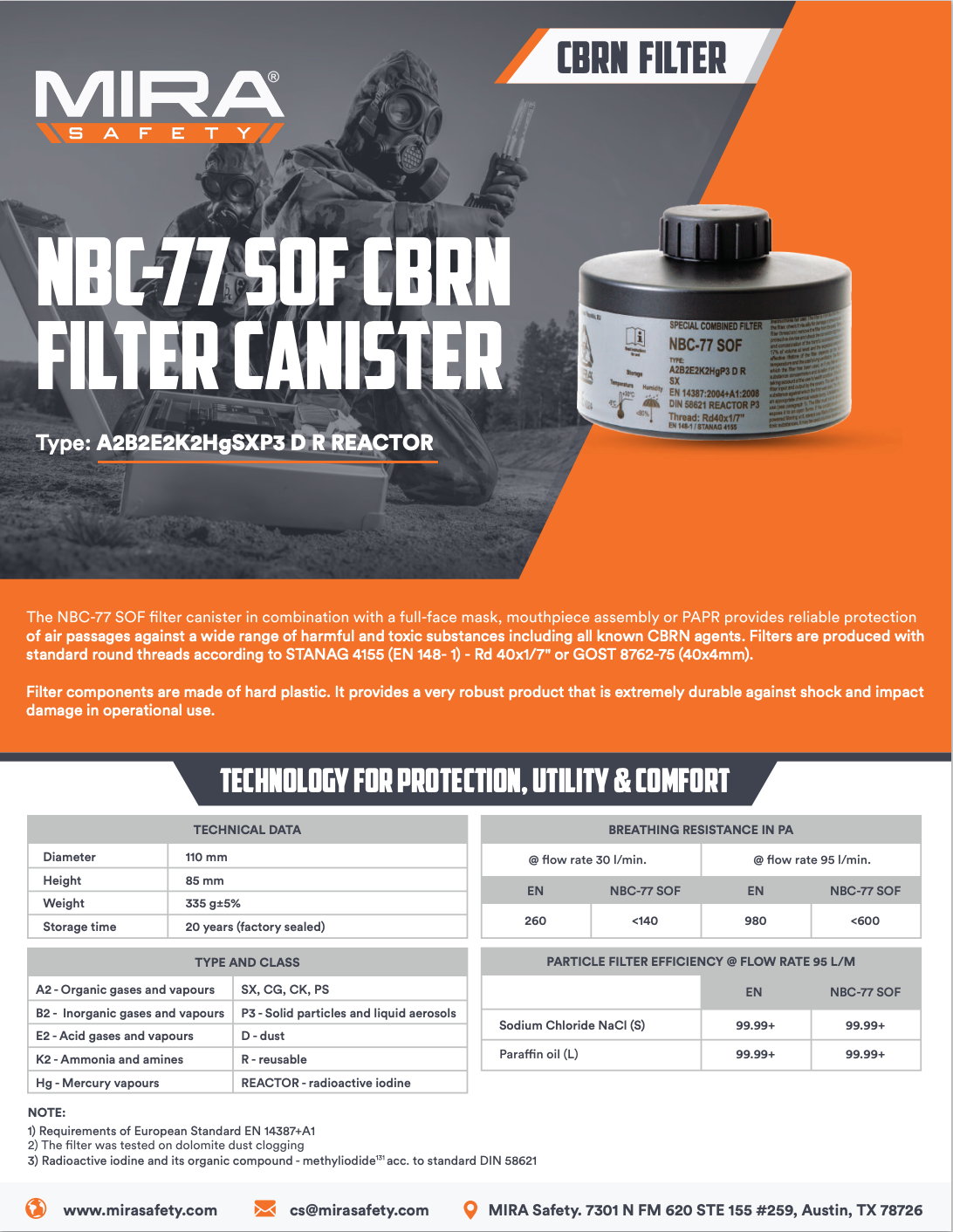 NBC-77 SOF Gas Mask Filter Brochure